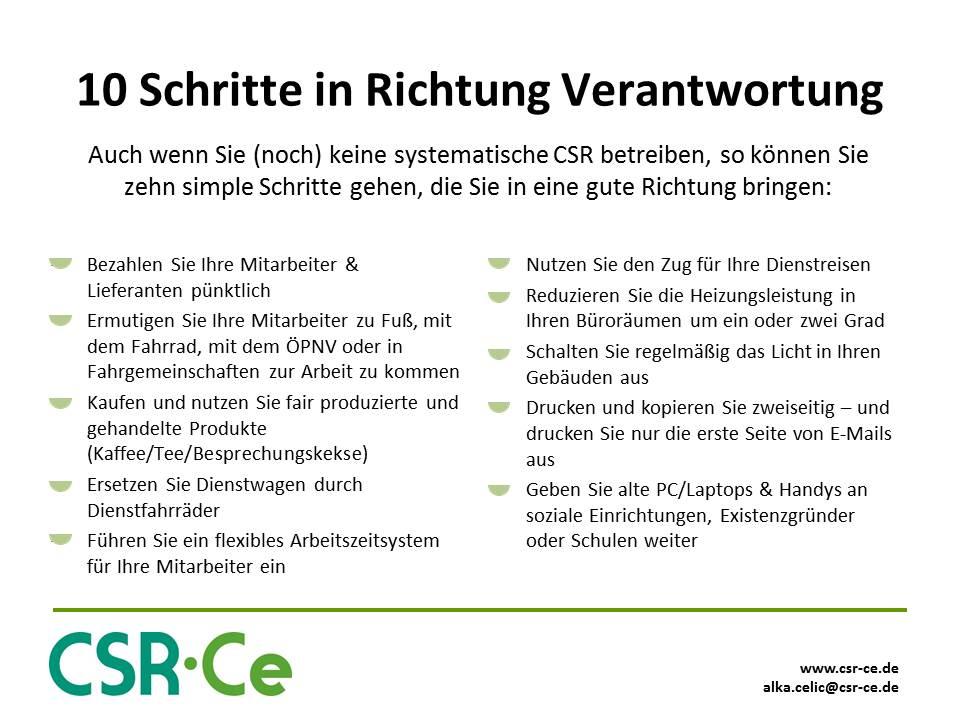 CSR - erste Schritte